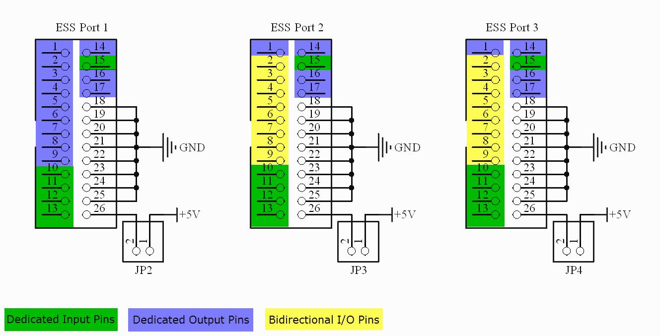 Mach Z Wiring Diagram Trusted Diagrams