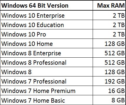 64 bit Windows